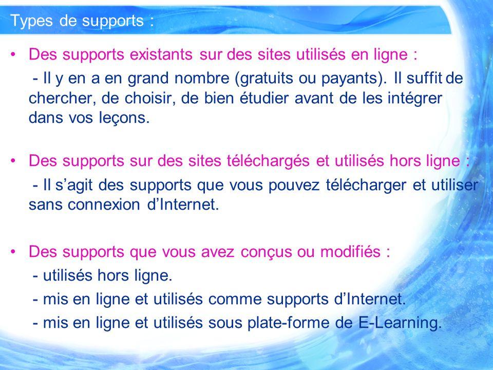 Types de supports :Des supports existants sur des sites utilisés en ligne :