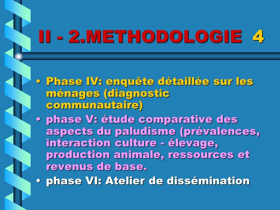 II - 2.METHODOLOGIE 4 Phase IV: enquête détaillée sur les ménages (diagnostic communautaire)