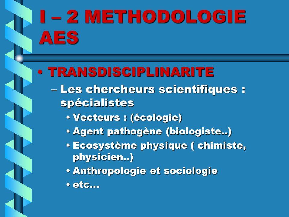 I – 2 METHODOLOGIE AES TRANSDISCIPLINARITE