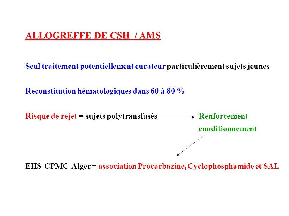 ALLOGREFFE DE CSH / AMS Seul traitement potentiellement curateur particulièrement sujets jeunes. Reconstitution hématologiques dans 60 à 80 %