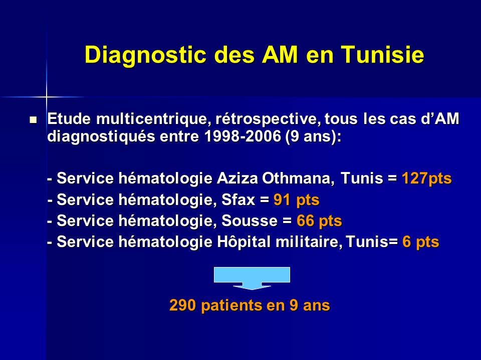 Diagnostic des AM en Tunisie