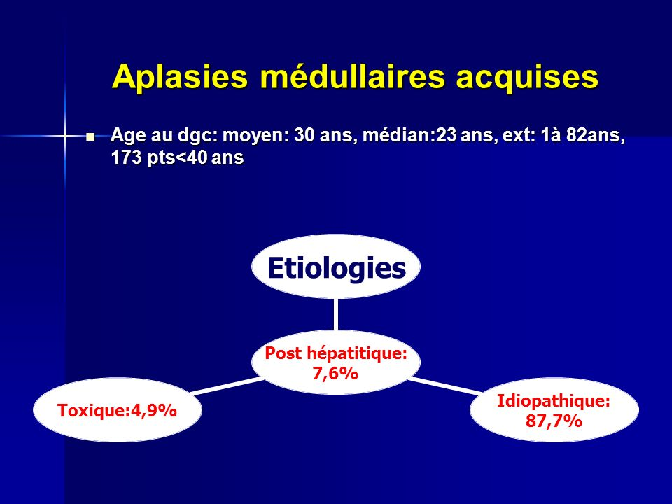 Aplasies médullaires acquises