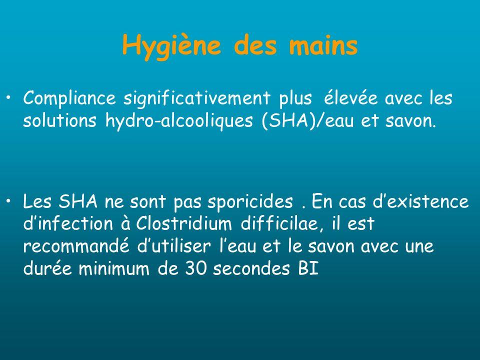 Hygiène des mains Compliance significativement plus élevée avec les solutions hydro-alcooliques (SHA)/eau et savon.