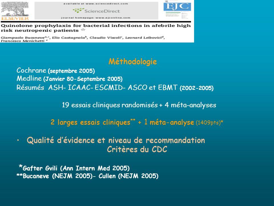 Qualité d'évidence et niveau de recommandation Critères du CDC
