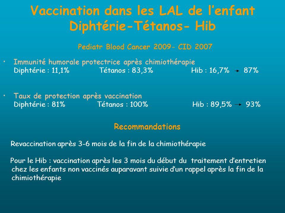 Vaccination dans les LAL de l'enfant Diphtérie-Tétanos- Hib