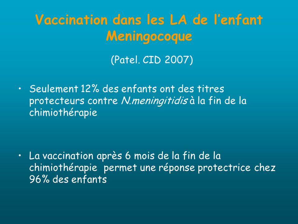 Vaccination dans les LA de l'enfant Meningocoque