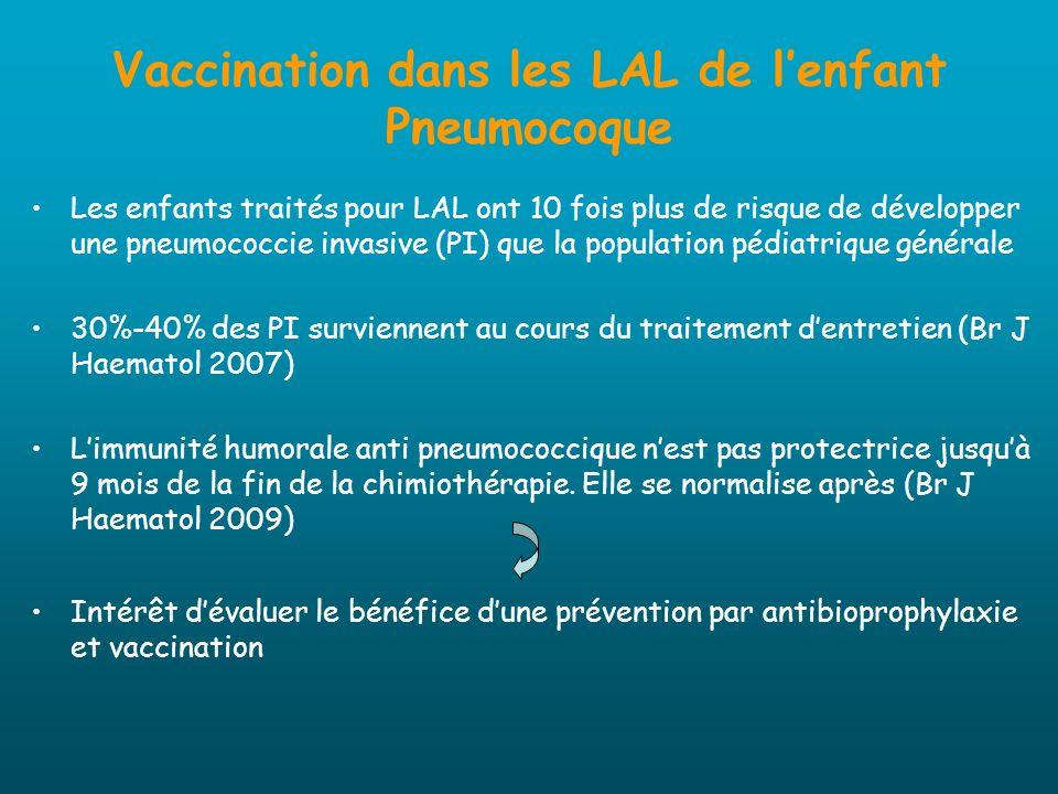 Vaccination dans les LAL de l'enfant Pneumocoque