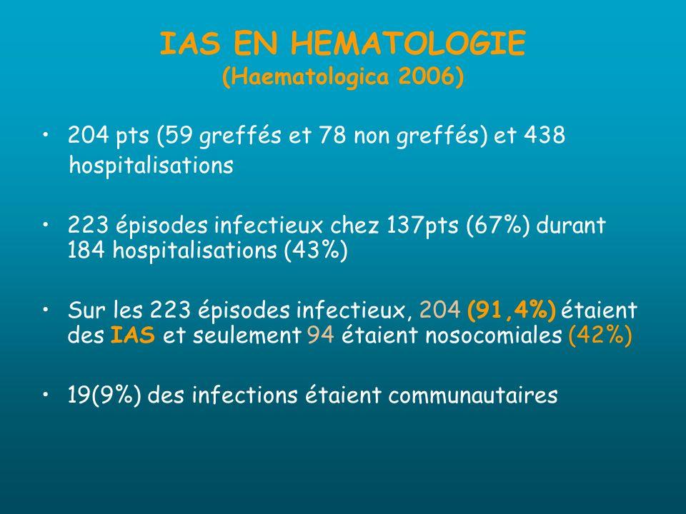 IAS EN HEMATOLOGIE (Haematologica 2006)
