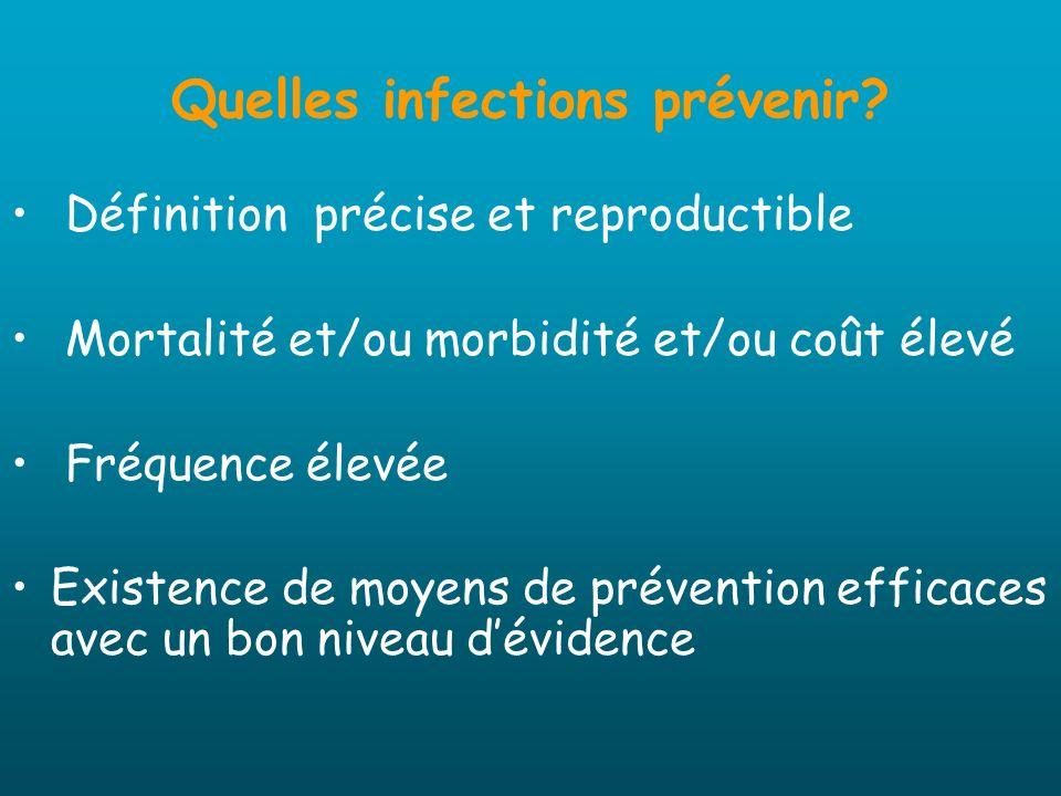 Quelles infections prévenir