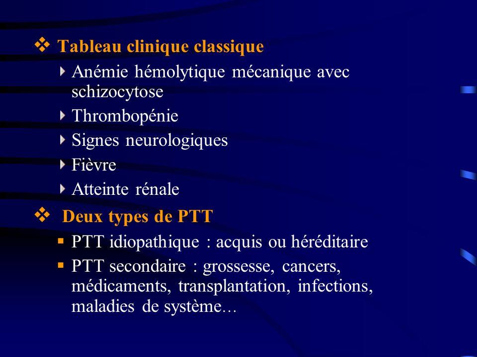 Tableau clinique classique