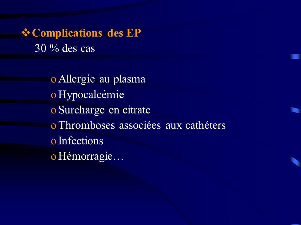 Complications des EP 30 % des cas. Allergie au plasma. Hypocalcémie. Surcharge en citrate. Thromboses associées aux cathéters.