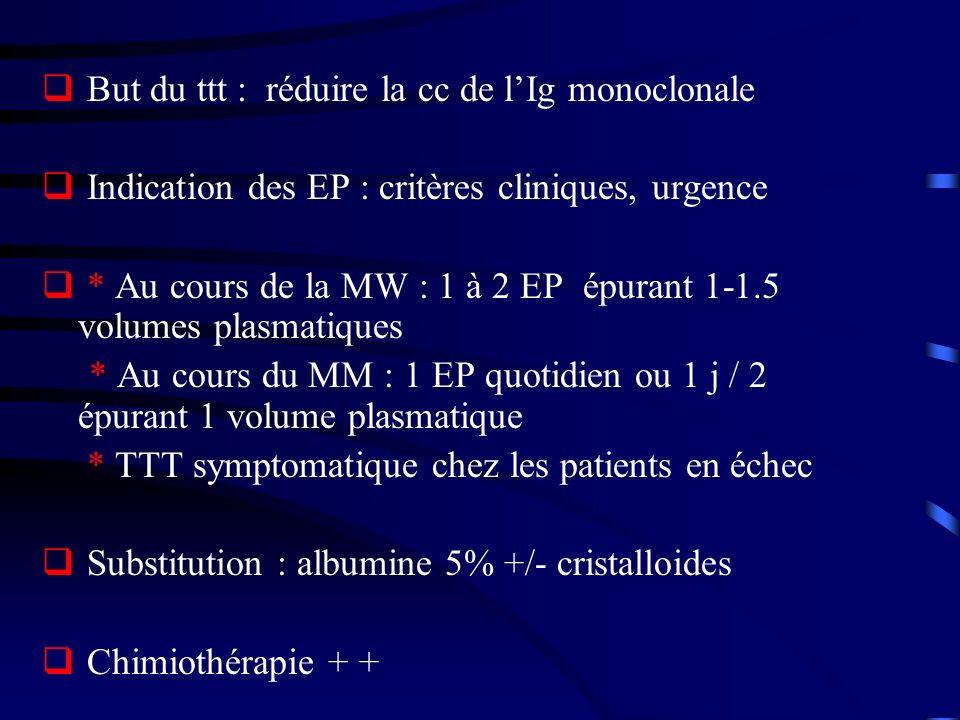 But du ttt : réduire la cc de l'Ig monoclonale