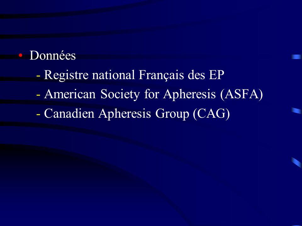 Données - Registre national Français des EP.