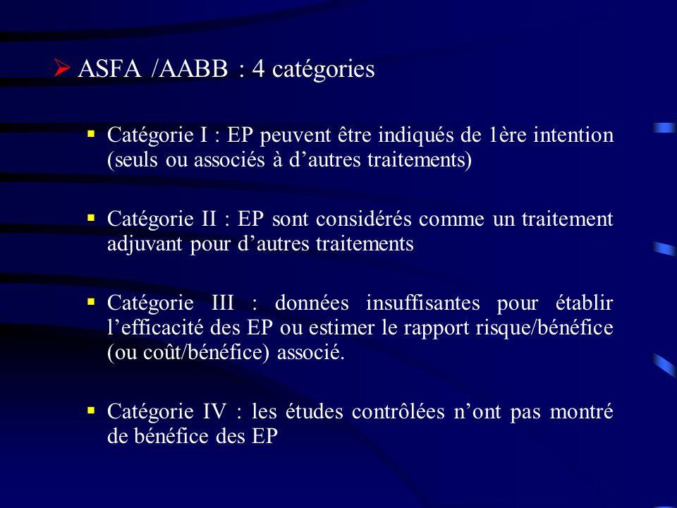 ASFA /AABB : 4 catégories