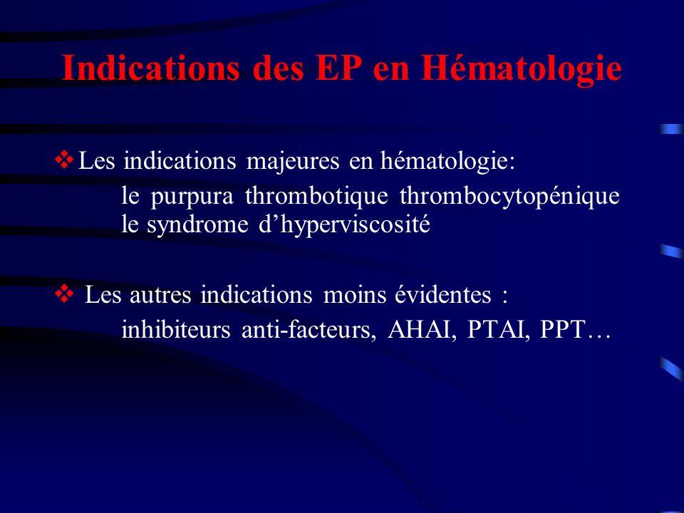 Indications des EP en Hématologie