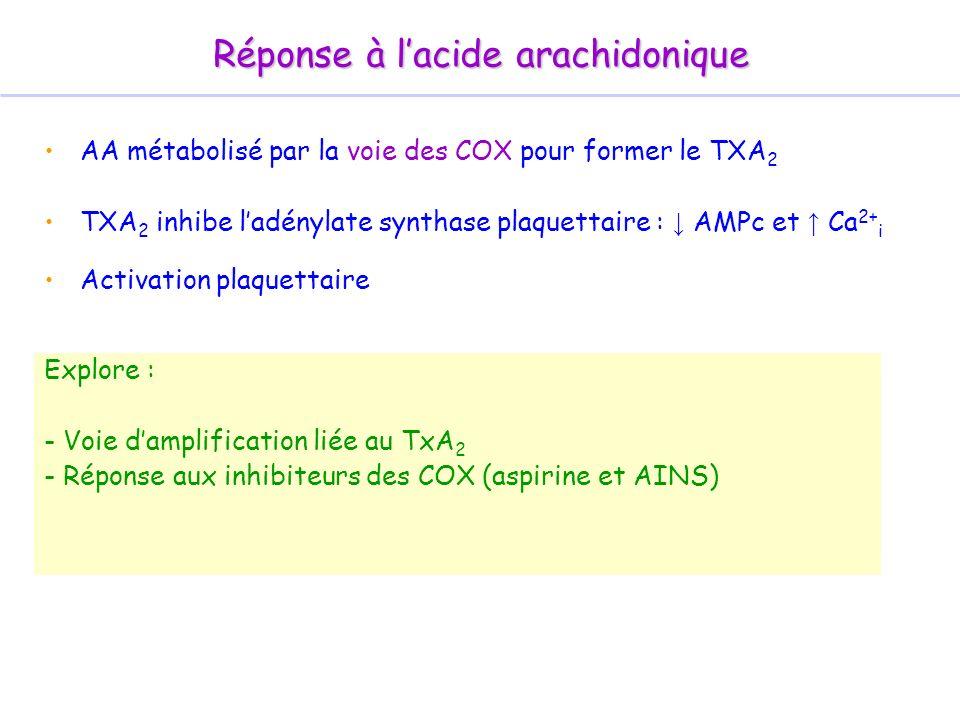 Réponse à l'acide arachidonique