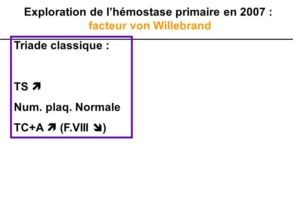 Exploration de l'hémostase primaire en 2007 : facteur von Willebrand