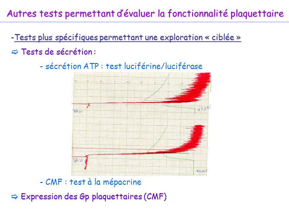 Autres tests permettant d'évaluer la fonctionnalité plaquettaire