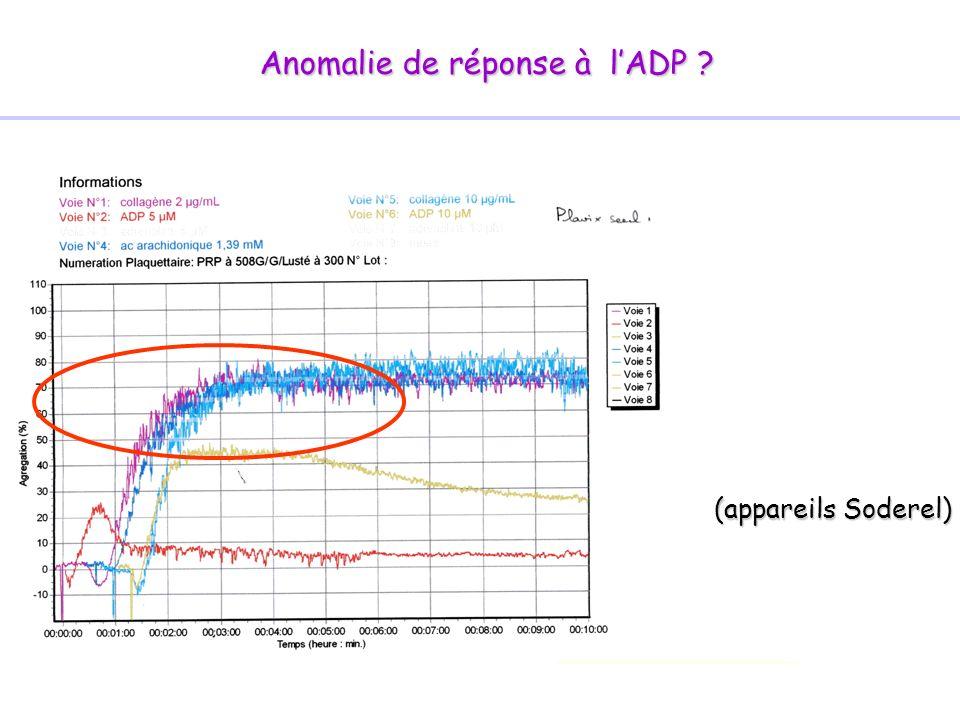 Anomalie de réponse à l'ADP