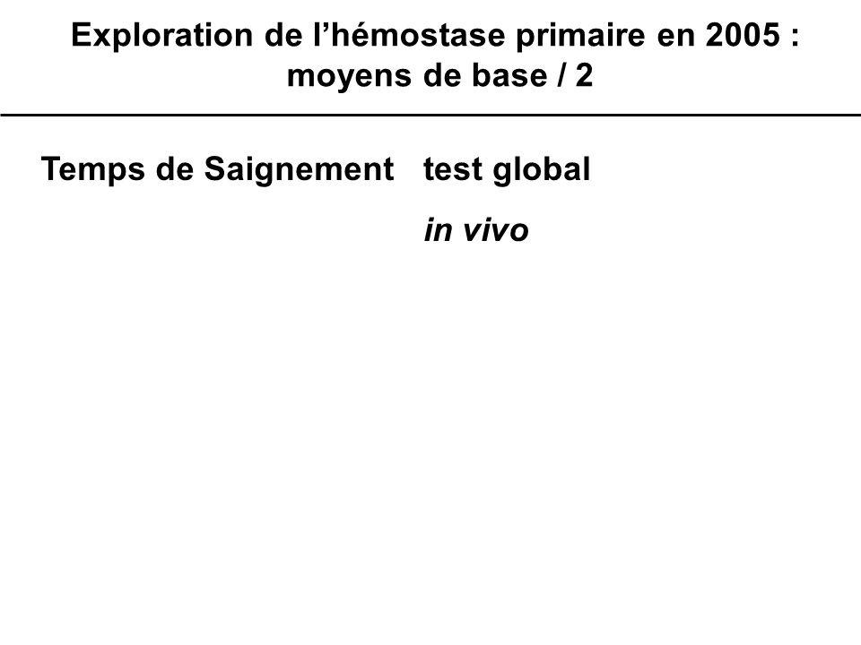 Exploration de l'hémostase primaire en 2005 : moyens de base / 2