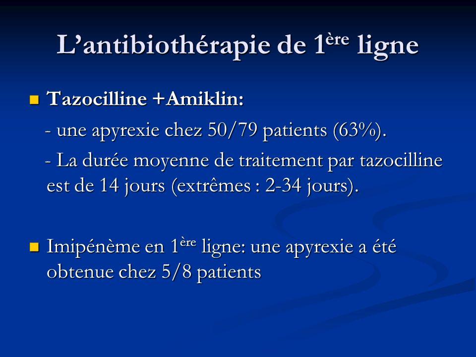 L'antibiothérapie de 1ère ligne