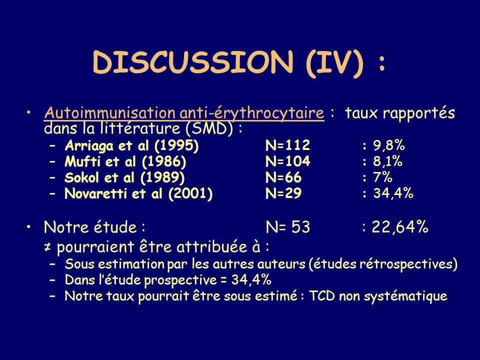 DISCUSSION (IV) : Autoimmunisation anti-érythrocytaire : taux rapportés dans la littérature (SMD) :