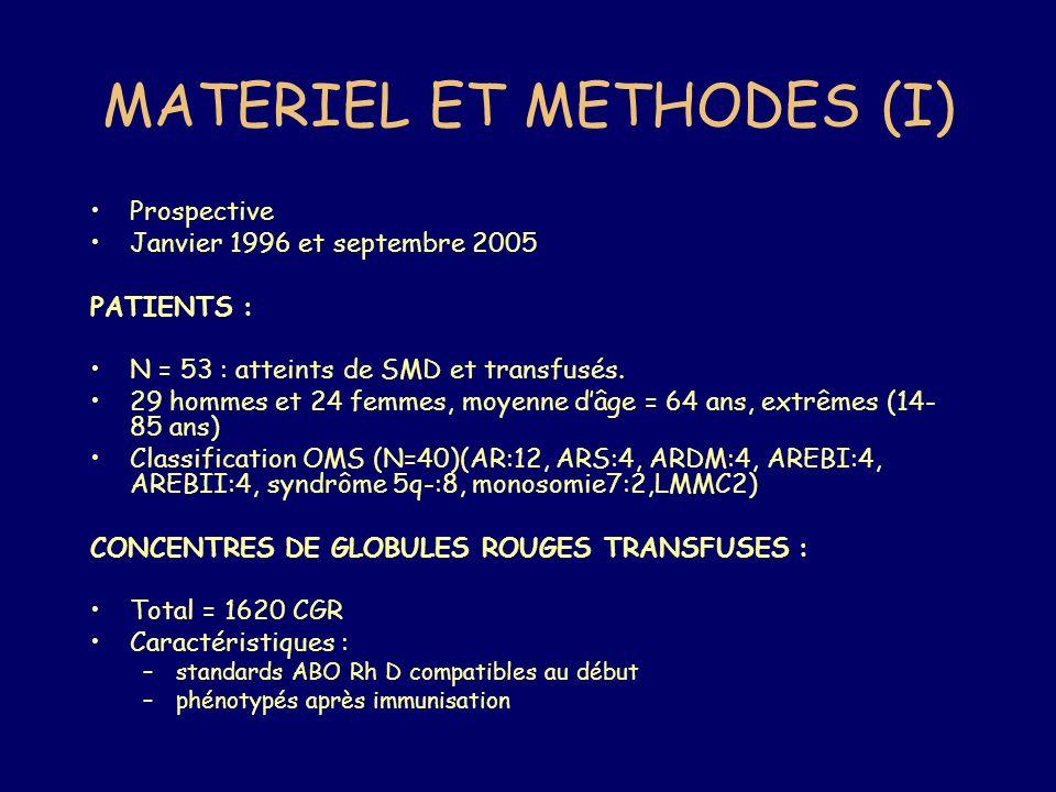 MATERIEL ET METHODES (I)