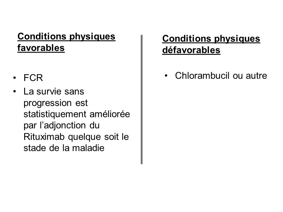 Conditions physiques favorables