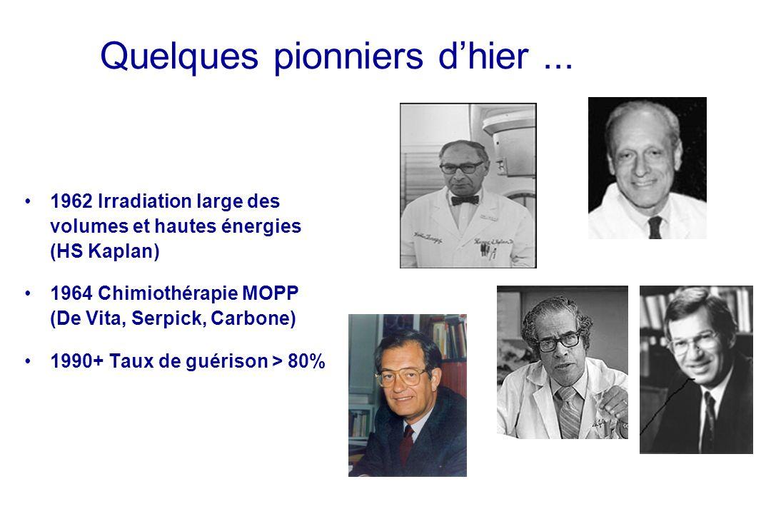 Quelques pionniers d'hier ...
