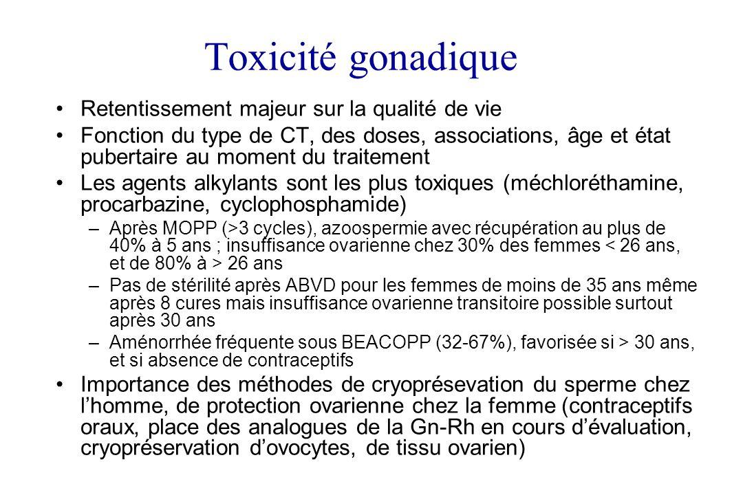 Toxicité gonadique Retentissement majeur sur la qualité de vie