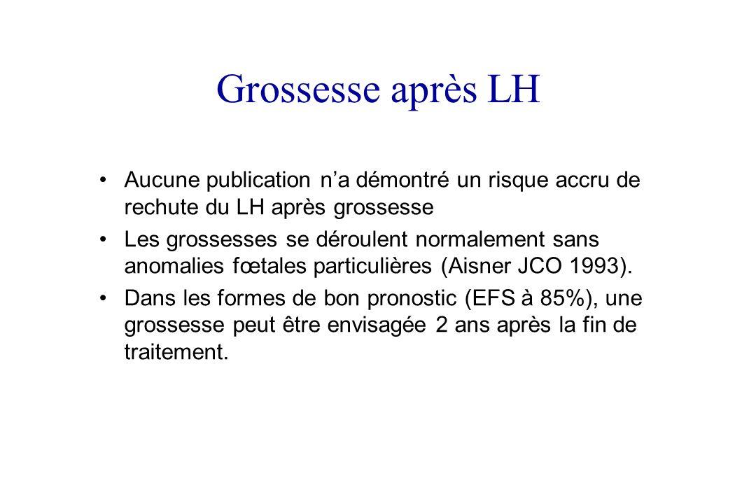 Grossesse après LH Aucune publication n'a démontré un risque accru de rechute du LH après grossesse.