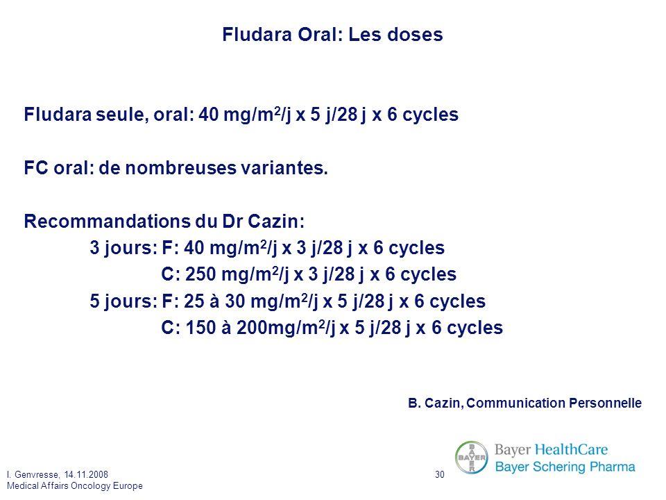 Fludara Oral: Les doses