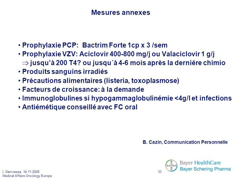 Mesures annexes Prophylaxie PCP: Bactrim Forte 1cp x 3 /sem