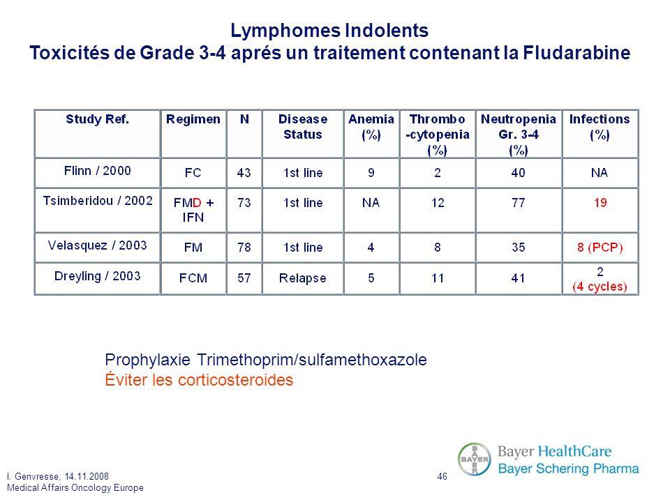 Toxicités de Grade 3-4 aprés un traitement contenant la Fludarabine