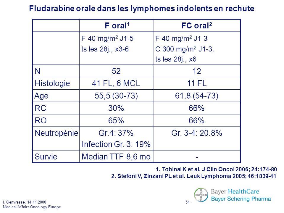 Fludarabine orale dans les lymphomes indolents en rechute