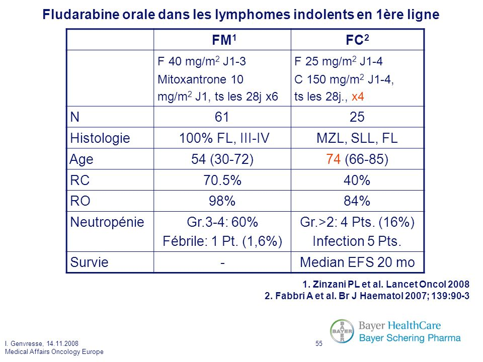 Fludarabine orale dans les lymphomes indolents en 1ère ligne