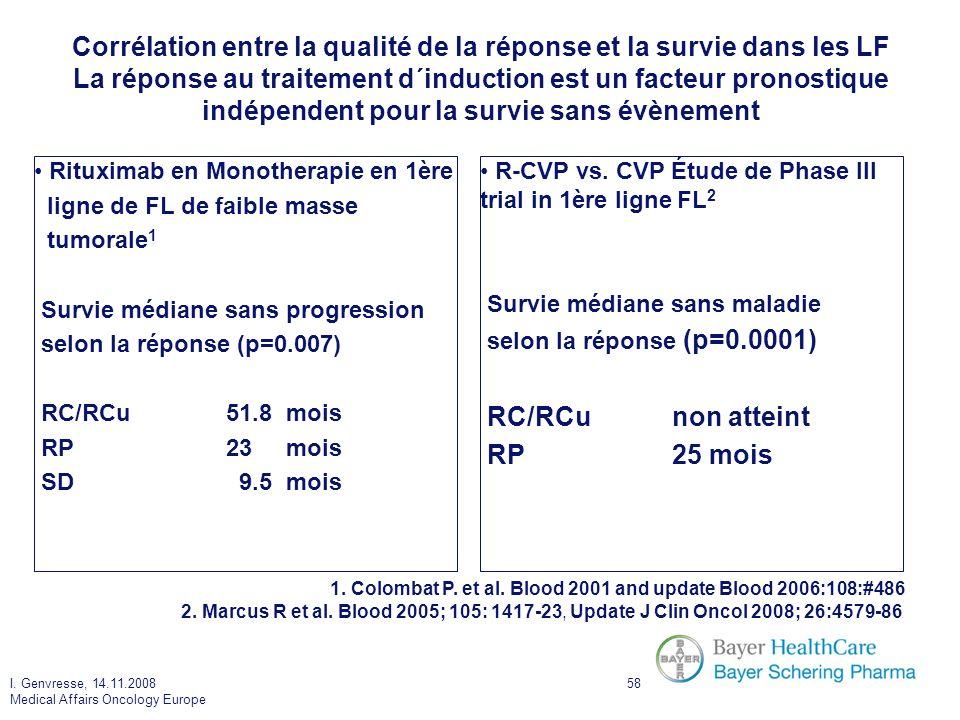 Corrélation entre la qualité de la réponse et la survie dans les LF La réponse au traitement d´induction est un facteur pronostique indépendent pour la survie sans évènement