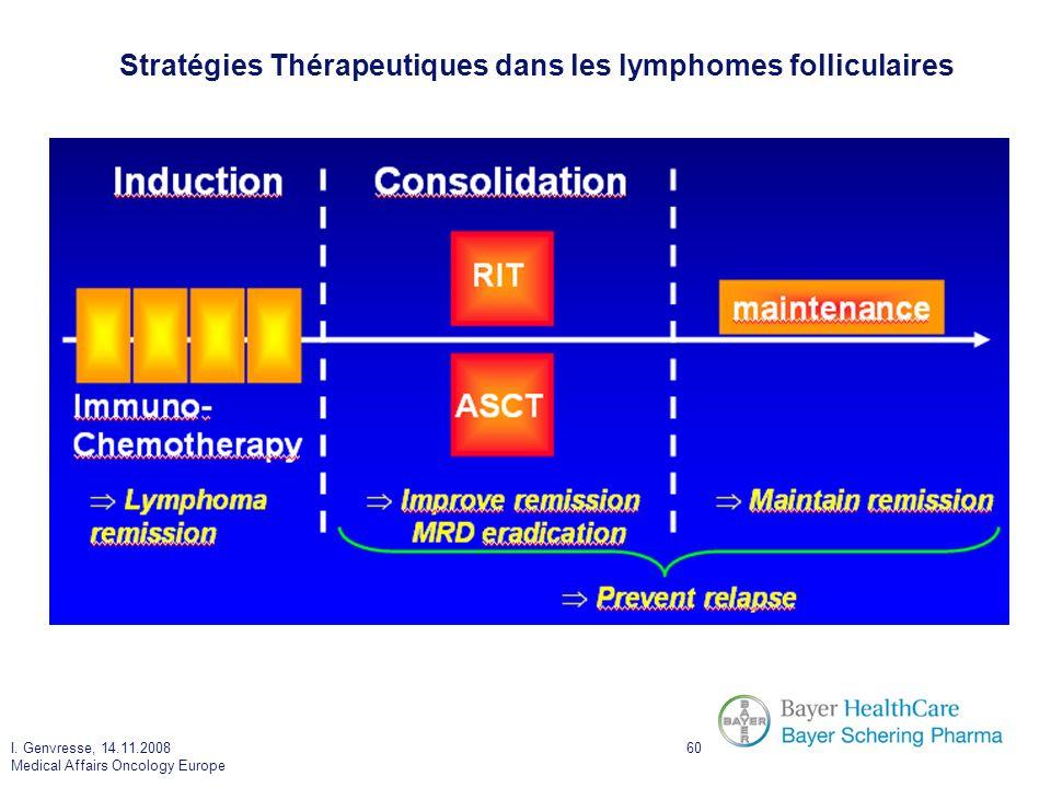 Stratégies Thérapeutiques dans les lymphomes folliculaires
