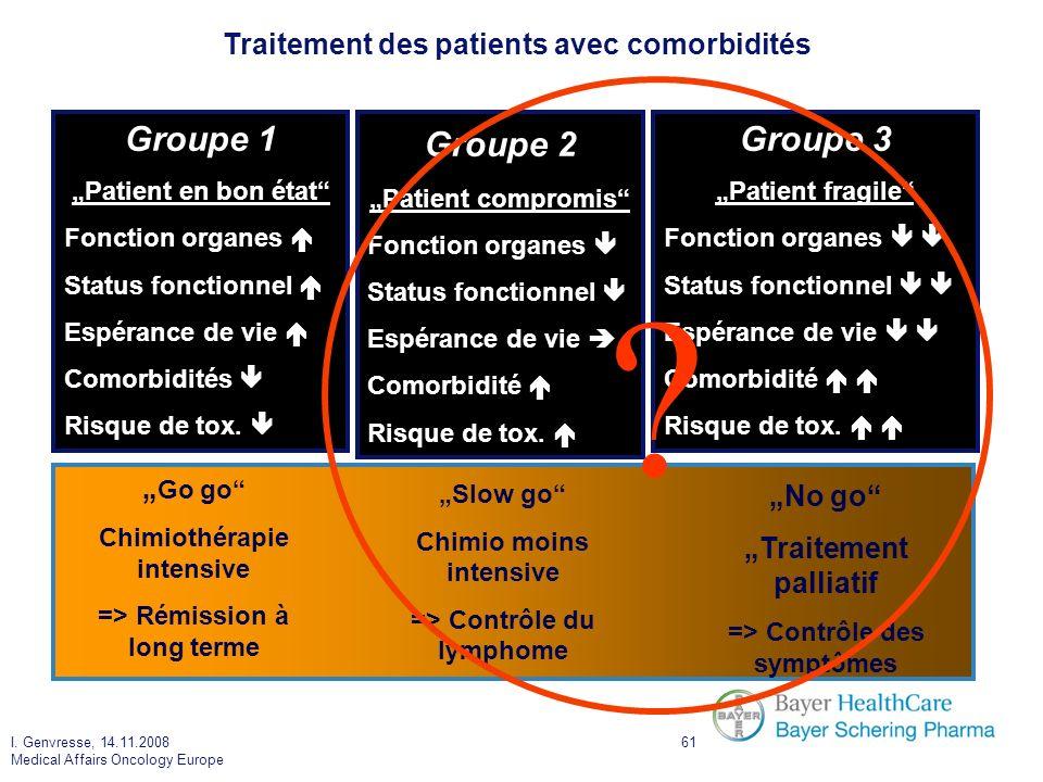 Groupe 1 Groupe 2 Groupe 3 Traitement des patients avec comorbidités