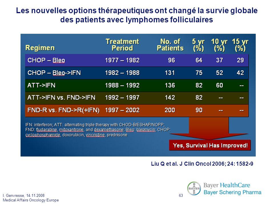 Les nouvelles options thérapeutiques ont changé la survie globale des patients avec lymphomes folliculaires