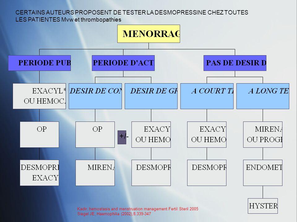 CERTAINS AUTEURS PROPOSENT DE TESTER LA DESMOPRESSINE CHEZ TOUTES