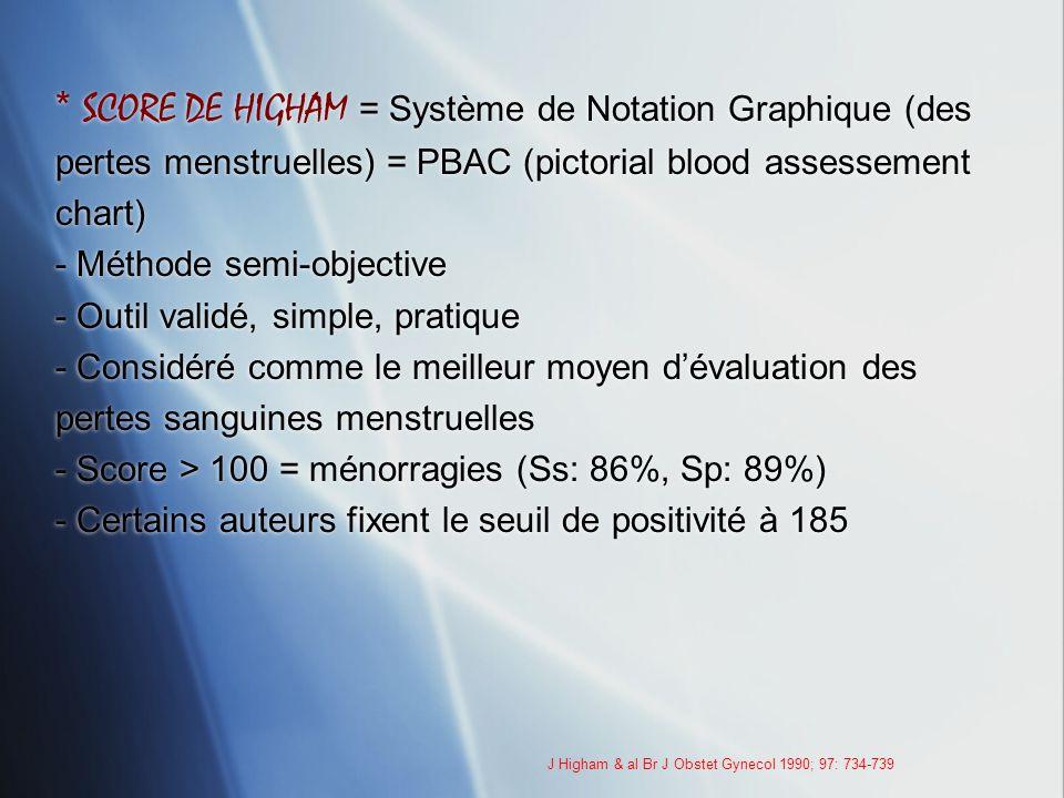 * SCORE DE HIGHAM = Système de Notation Graphique (des pertes menstruelles) = PBAC (pictorial blood assessement chart) - Méthode semi-objective - Outil validé, simple, pratique - Considéré comme le meilleur moyen d'évaluation des pertes sanguines menstruelles - Score > 100 = ménorragies (Ss: 86%, Sp: 89%) - Certains auteurs fixent le seuil de positivité à 185