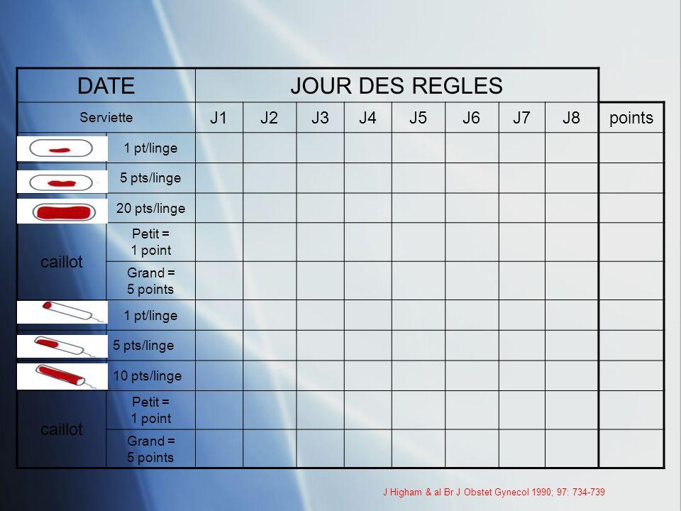DATE JOUR DES REGLES J1 J2 J3 J4 J5 J6 J7 J8 points caillot Serviette