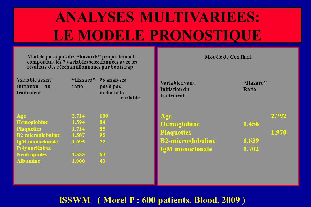 ANALYSES MULTIVARIEES: LE MODELE PRONOSTIQUE
