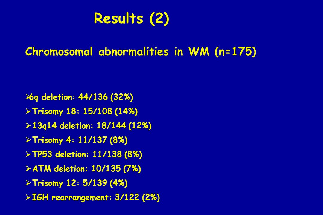 Results (2) Chromosomal abnormalities in WM (n=175)