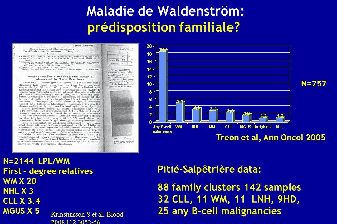 Maladie de Waldenström: prédisposition familiale