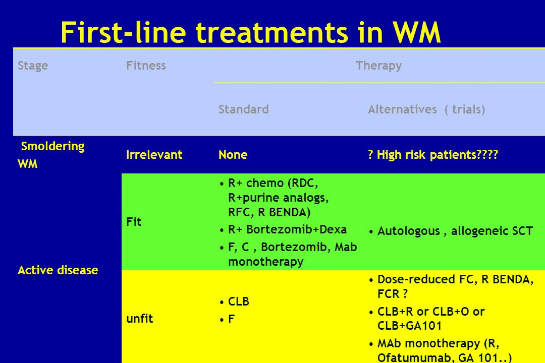 First-line treatments in WM
