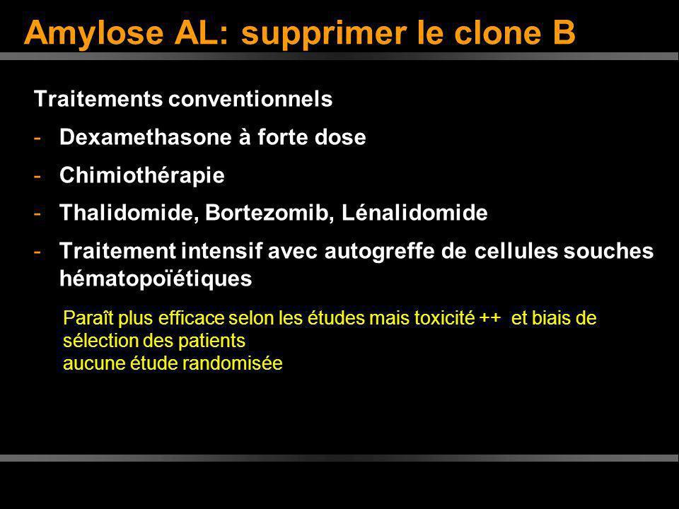 Amylose AL: supprimer le clone B
