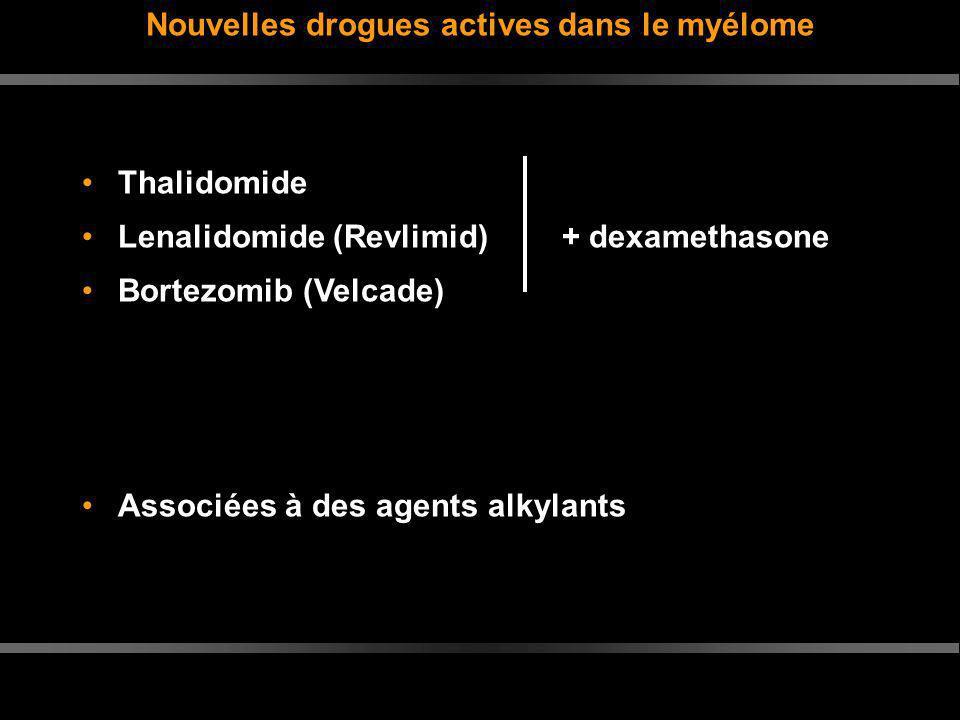 Nouvelles drogues actives dans le myélome