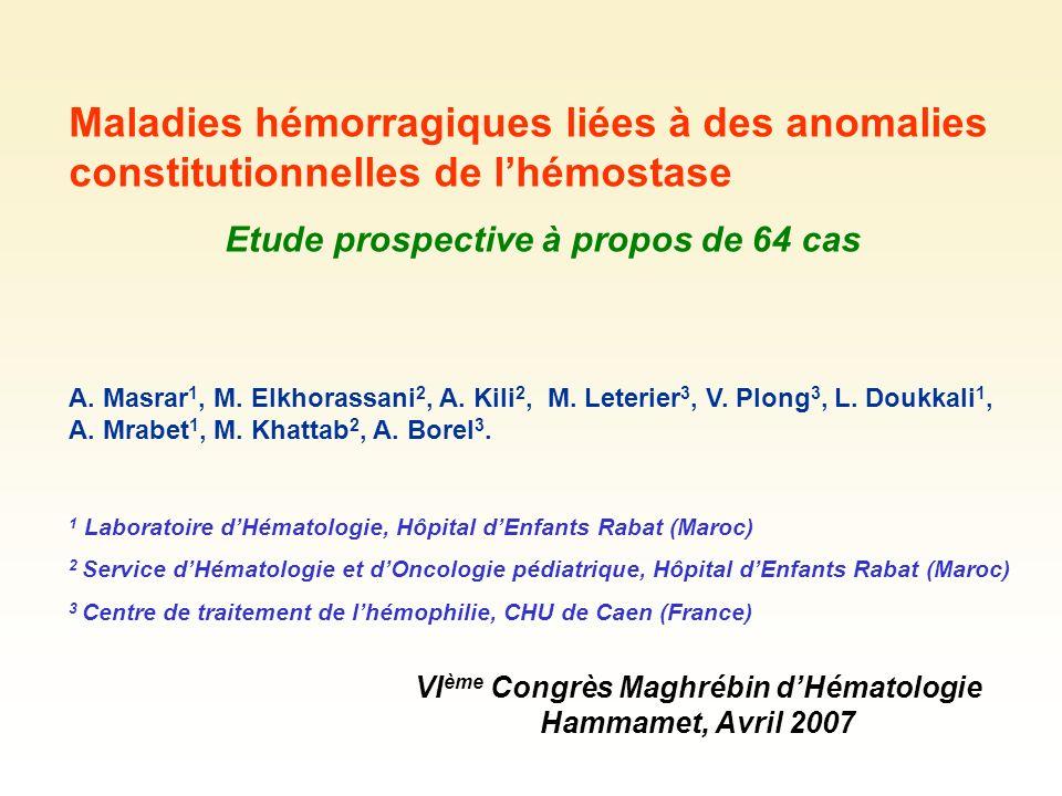 Maladies hémorragiques liées à des anomalies constitutionnelles de l'hémostase